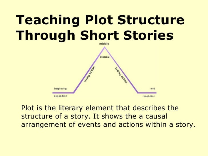 plot structure 1 728
