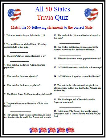 Fun Sports Trivia Quizzes Trivia Questions And Answers ...