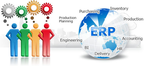 Everything You need to Know about Erp Software Solutions in India.