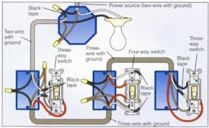 House Wiring Diagram Philippines Home