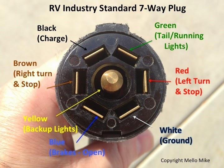 Autosportswiring  Camper Pigtail Wiring Diagram