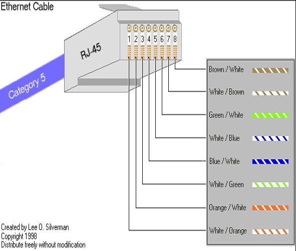 codes cable material forwards cat 5 cable color  rj45colorcode cable  buy stp cat7 network cable,fiber optic patch