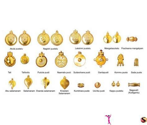 Thali Designs and Patterns Thali Designs and Patterns