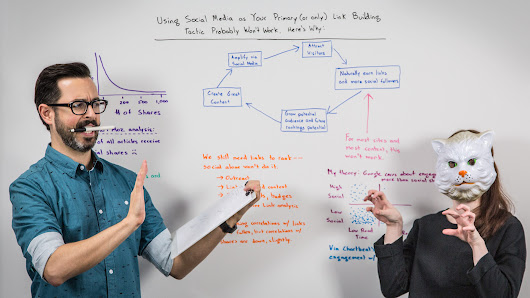 Using Social Media as Your Primary (or Only) Link Building Tactic Probably Won't Work - Whiteboard Friday