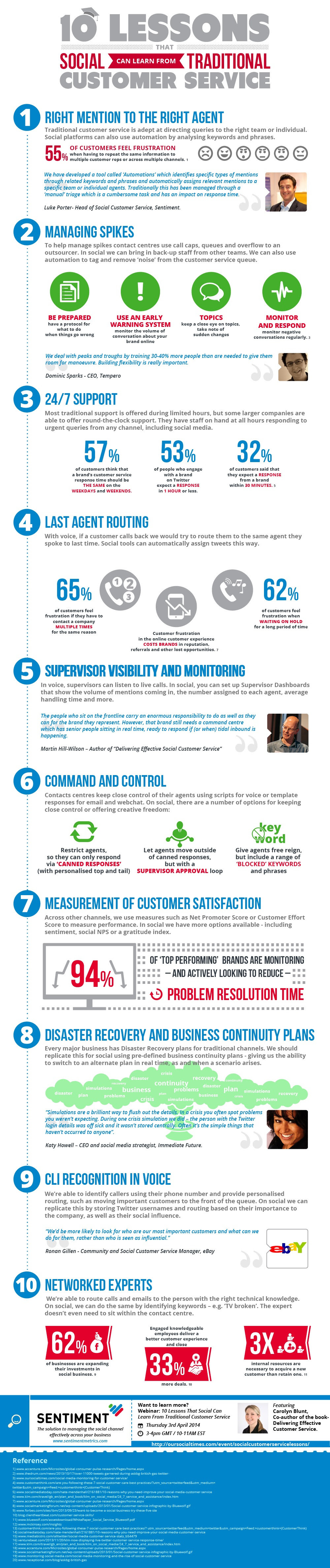 10 Lessons That Social Can Learn From Traditional Customer Service - infographic