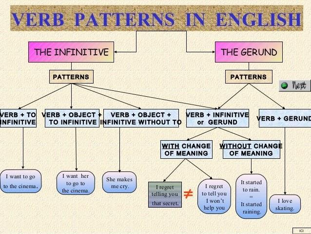 The English Teacher  Verb   Gerund