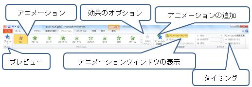 pdf x-4 変換 パワポ