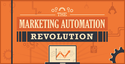 The Current State of B2B Marketing Automation | Marketing Technology