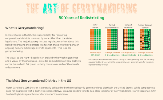 The Art of Gerrymandering: 50 Years of Congressional Redistricting