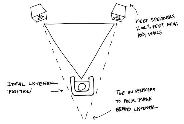 Bas Cabinet Wiring Diagram Parallel