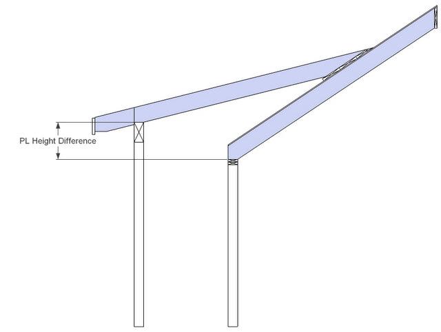 Shed Roof Dormer Framing