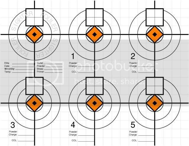 OCW OFFICIAL TEST TARGET in Handloading and OCW related topics ...