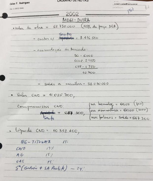 Manuscrito apreendido em escritório de executivo da Odebrecht (Foto: Reprodução)