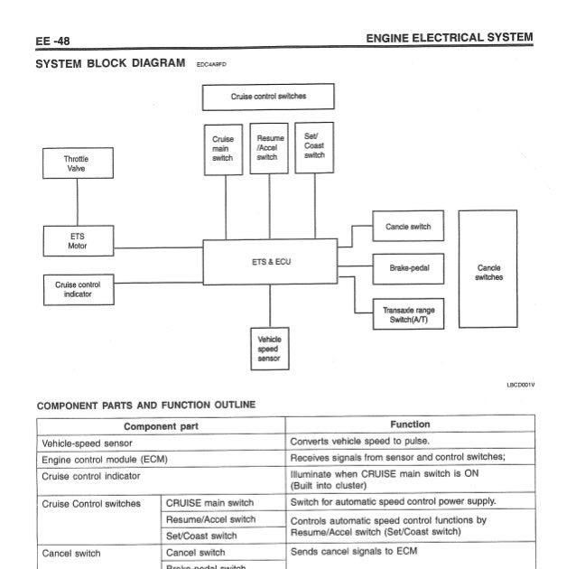 Hyundai Sonata Wiring Diagram Pdf
