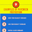 What Is Paycheck Protection Insurance? - The Lynn Company