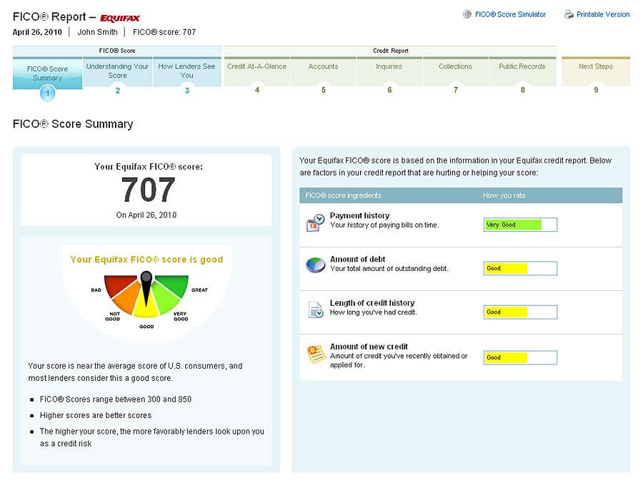 Good Credit Report Example | Trucchi Apk
