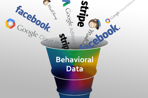 Yes, it blends! Multiple data mix with behavioral data - CoolaData