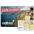 Amazon.com: Cellhire Prepaid Europe Data SIM Card - Europe 1GB Bundle - 33 countries - 3-in-1 SIM: Cell Phones & Accessories