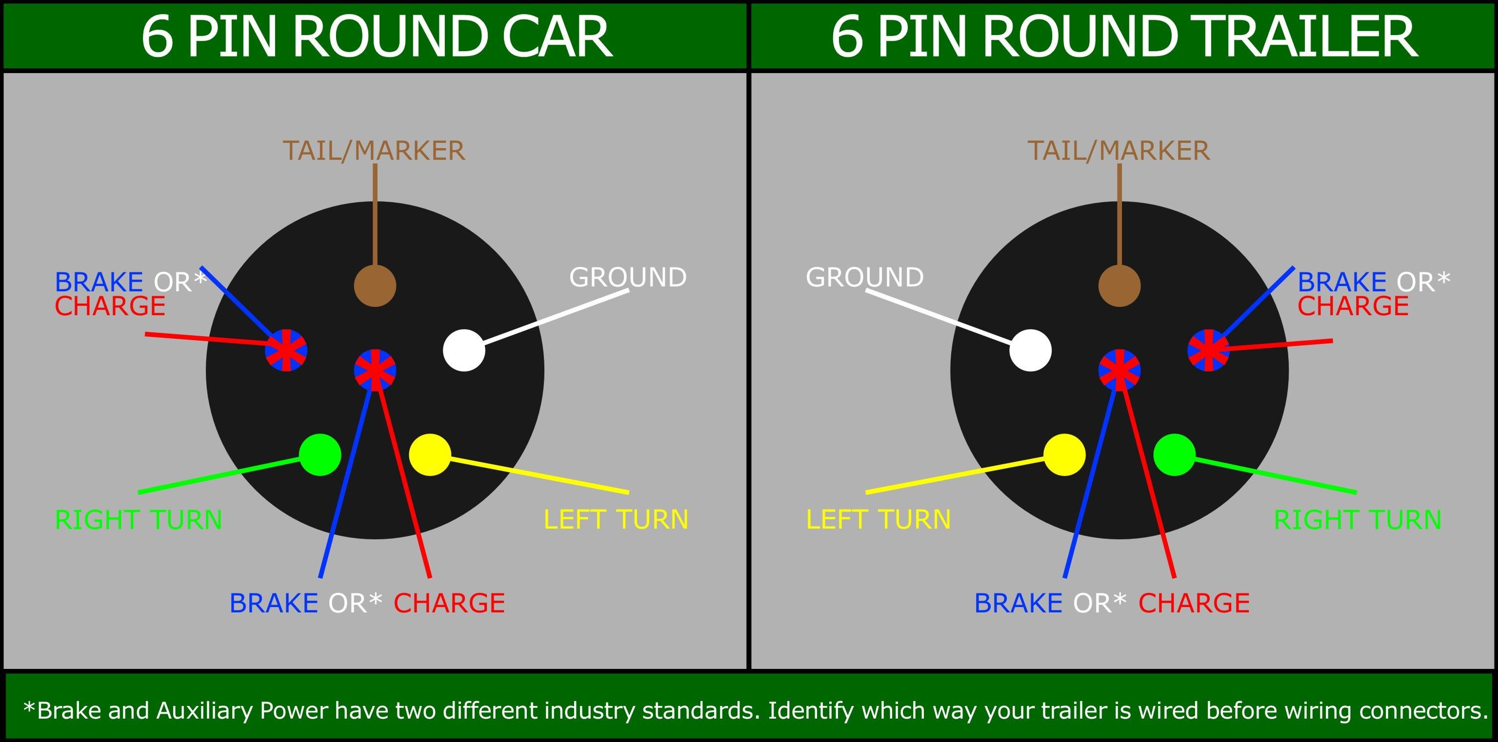 Diagram Miller 6 Pin Plug Wiring Diagram Full Version Hd Quality Wiring Diagram Diagramosheaf Nowroma It