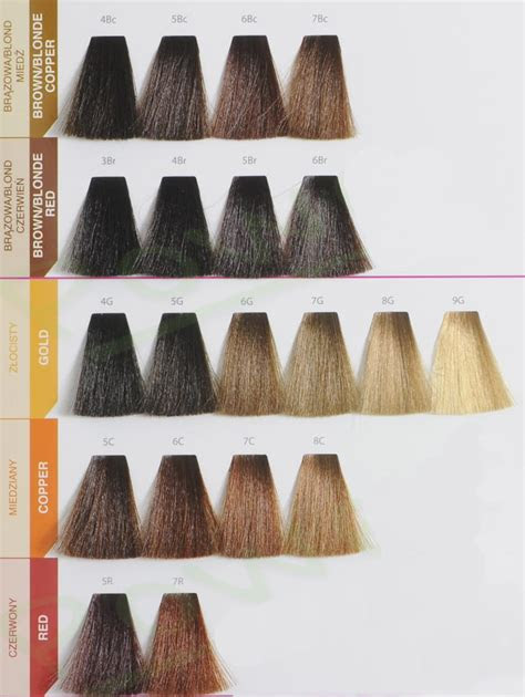 matrix socolor beauty zestaw farba ml oxydant woda ml koloryzacja hairlook