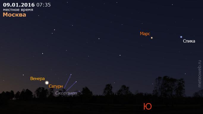 Венера, Сатурн и Марс на утреннем небе Москвы 9 января 2016 г.