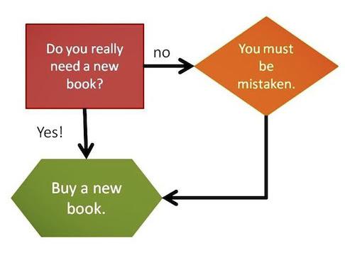 http://www.theparisreview.org/blog/wp-content/uploads/2013/04/Buy-a-New-Book.jpg