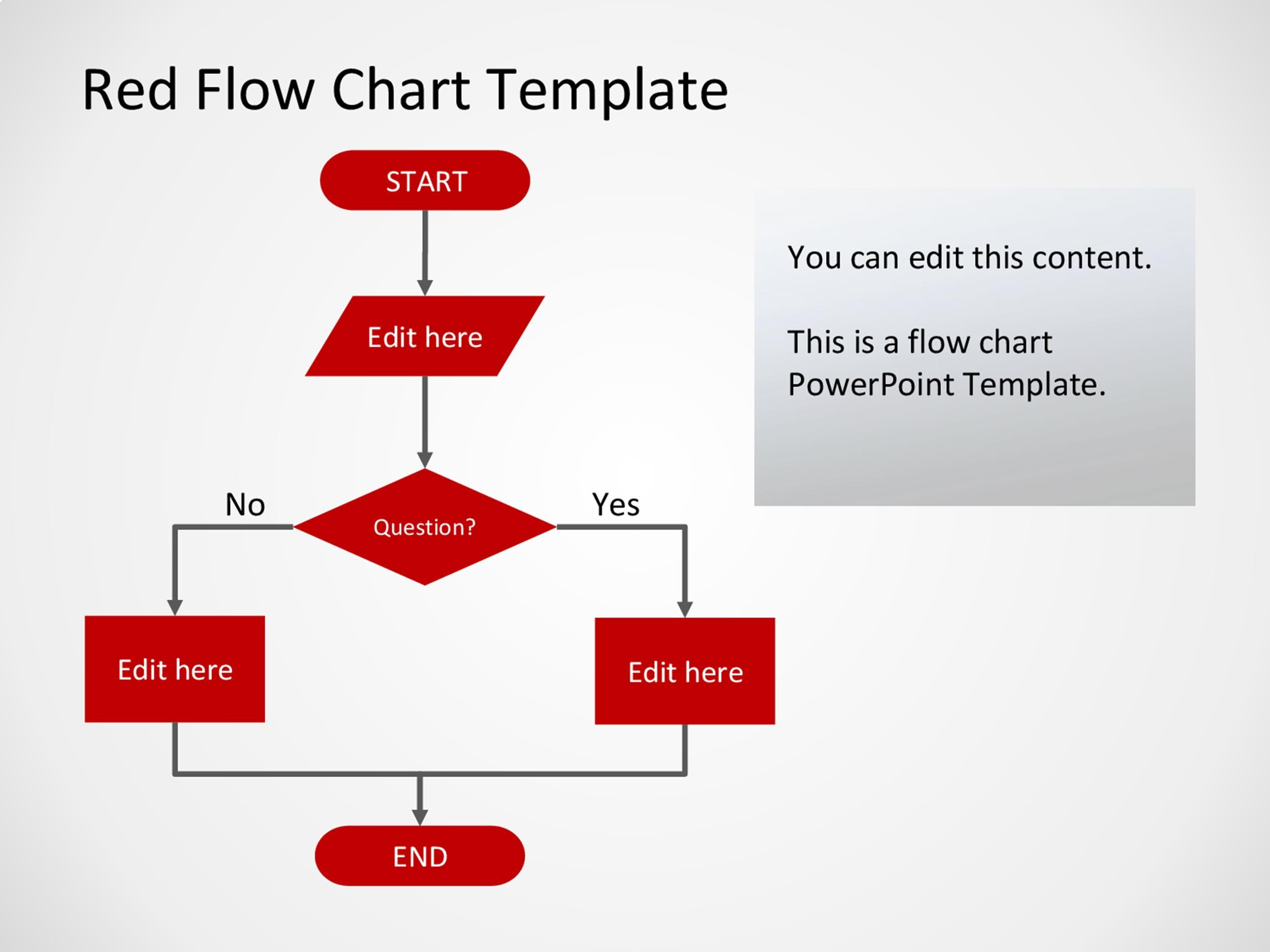 Yes No Flowchart Template Excel