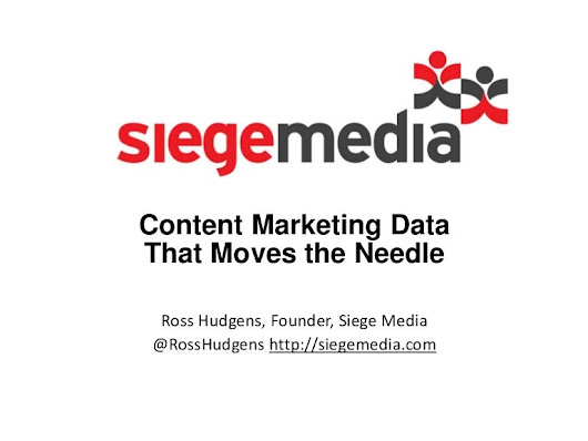 Content Marketing Data That Moves the Needle