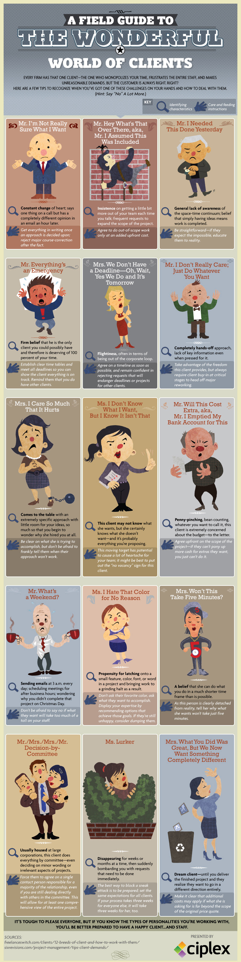 Infographic: An Field Guide To The Wonderful World Of Clients