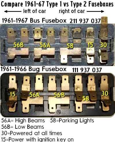 1967 Vw Bus Fuse Box Wiring Diagrams Collection Collection Chatteriedelavalleedufelin Fr