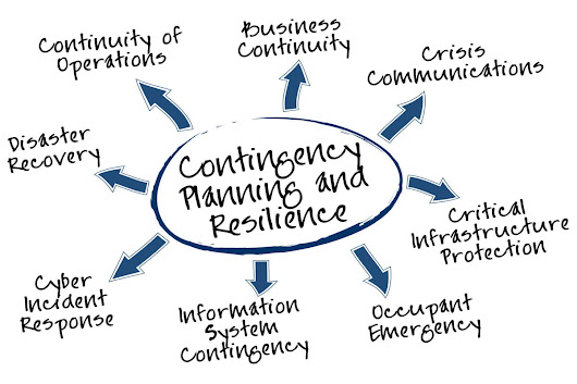 Business Continuity and Disaster Recovery (BCDR) Planning - DynaGrace Enterprises