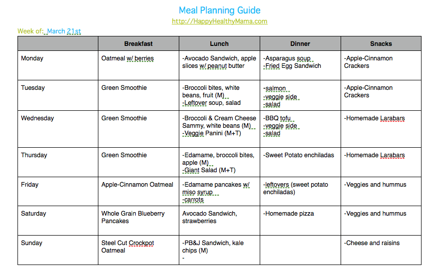 Meal Planning Tips for Busy Moms Happy Healthy Mama