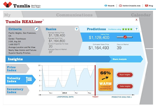 New Web Sites Make Real Estate Transactions Easier for Buyers, Sellers, Renters
