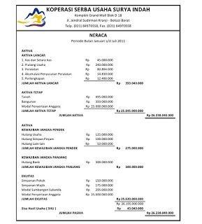 Contoh Laporan Keuangan Koperasi Simpan Pinjam Download Kumpulan Contoh Laporan