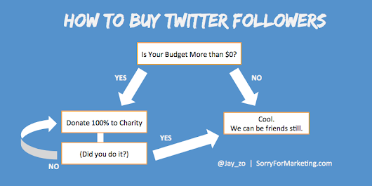 How to Buy Twitter Followers, A Flowchart