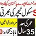 FPSC Jobs June 2020 For SST, TGT, PTI – Advertisement No 04/2020 Download FPSC Challan Form – fpsc.gov.pk
