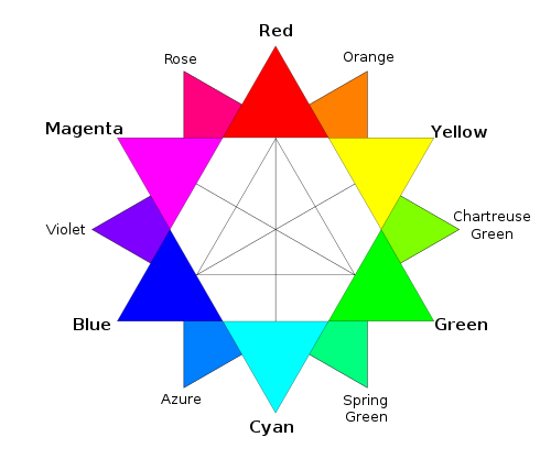 RBG color wheel