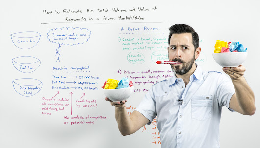 How to Estimate the Total Volume and Value of Keywords in a Given Market or Niche - Whiteboard Friday