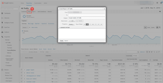 How to Get More Value From Google Analytics - Lead, Sales and Marketing Tracking Software