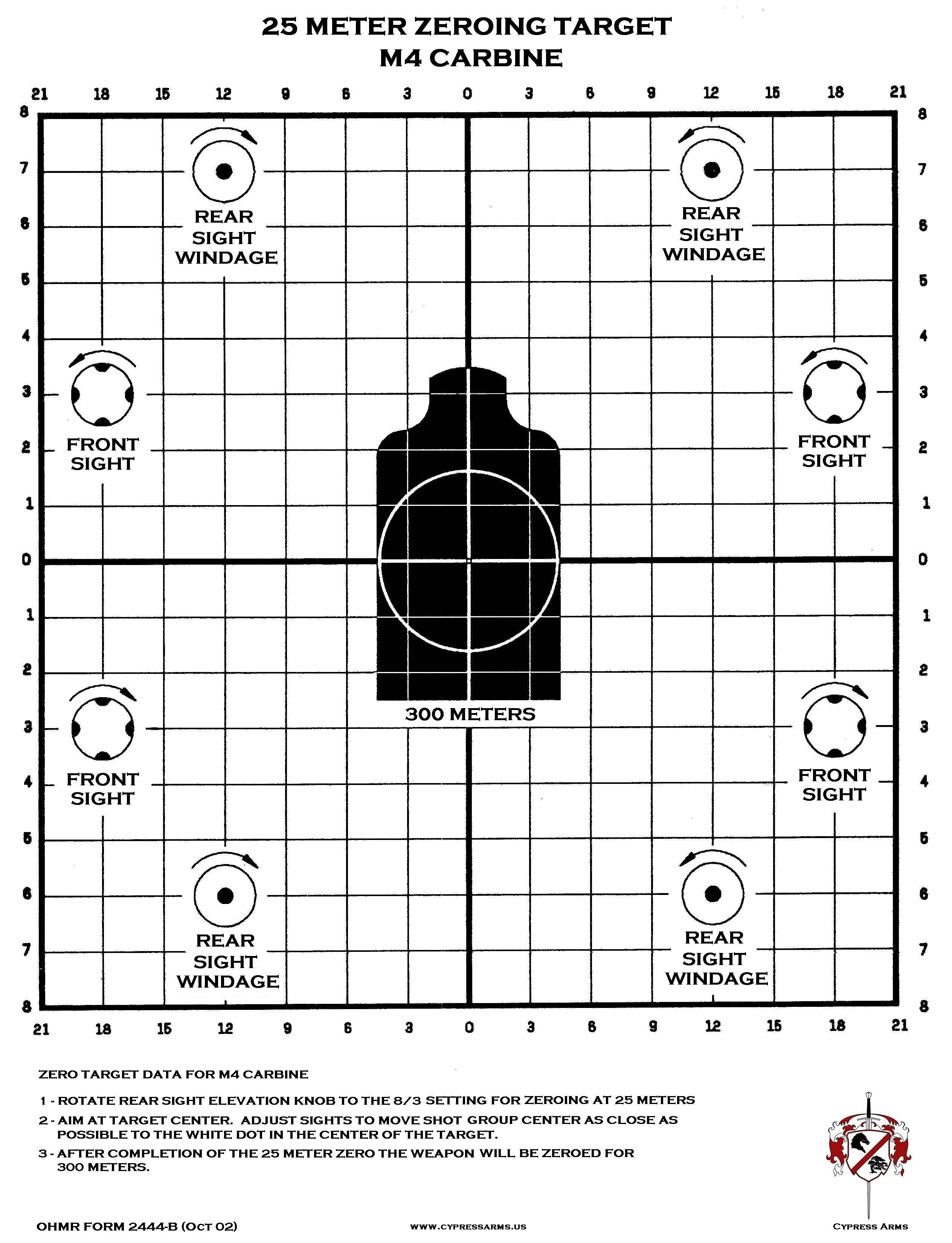 Influential image for printable zeroing targets