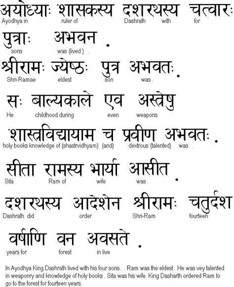 Sanskrit Quotes Hindi Meaning