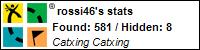 Profile for rossi46