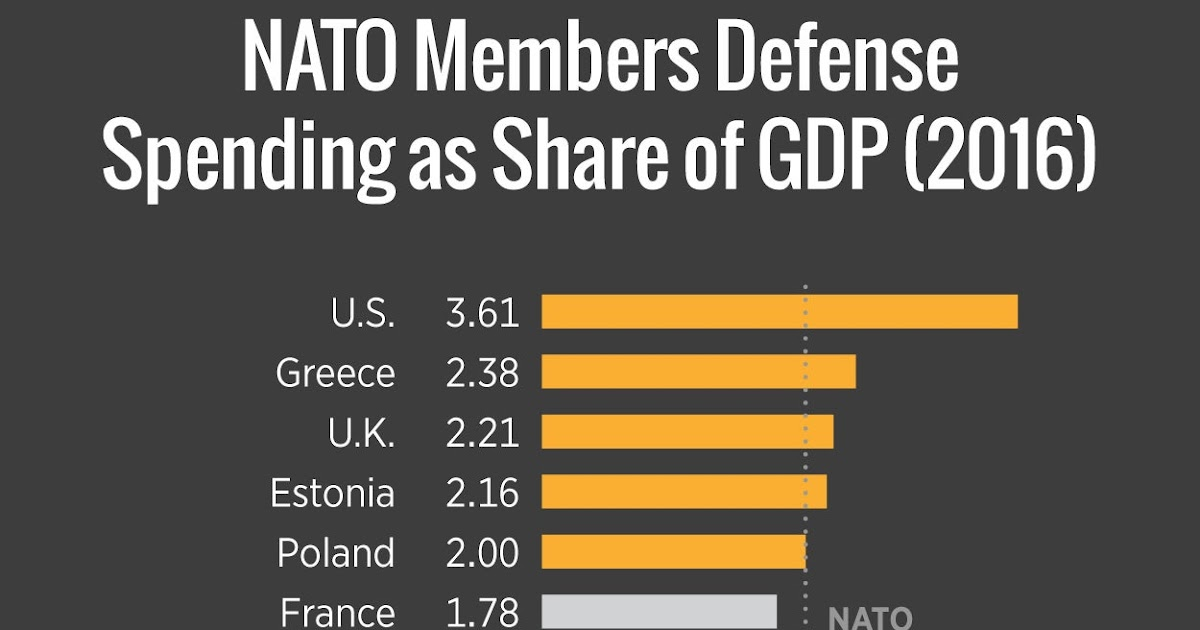 a debate on whether or not nato should be expanded Nato expansion is a pandora's box if nato is to be expanded, these weapons should come home the debate turns on whether a single us airman might be lost.
