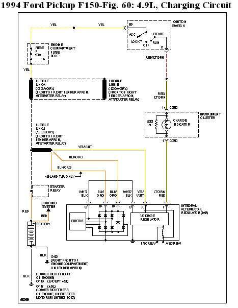 [DIAGRAM] 86 F150 2g Alternator Wiring Diagram FULL ...