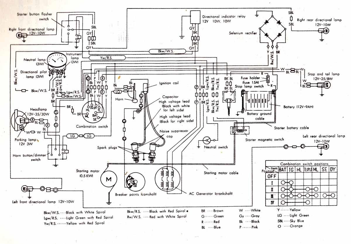 Wiring Diagram Honda Gx390