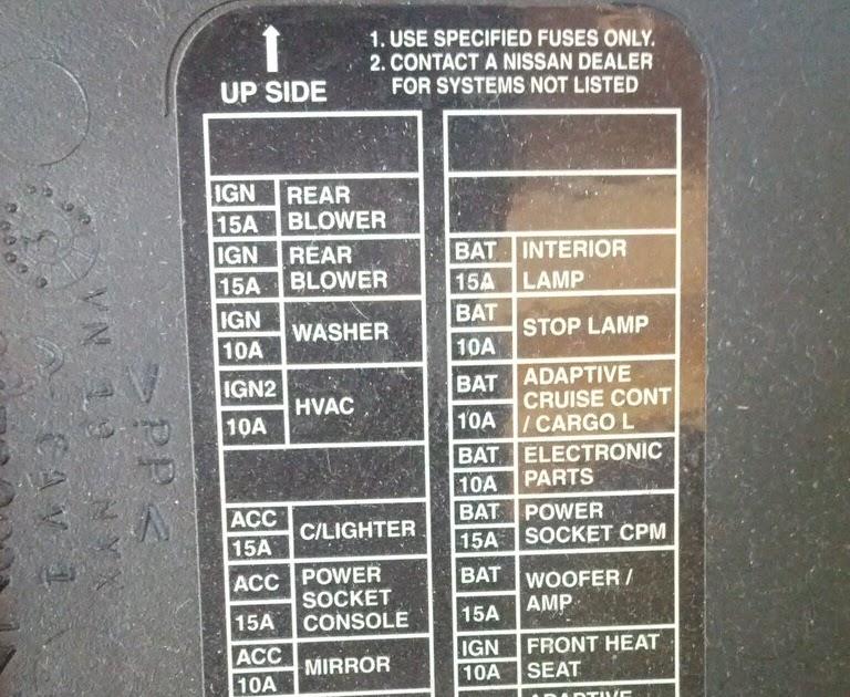 2008 Nissan Armada Fuse Box Diagram