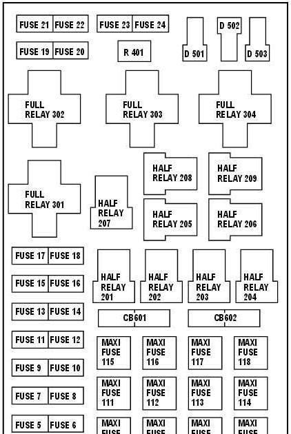 1999 Lincoln Fuse Box Diagram