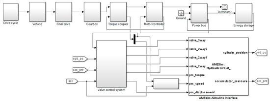Ame Electric Brake Controller Wiring Diagram