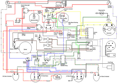 Diagram Mg Midget Horn Wiring Diagram Full Version Hd Quality Wiring Diagram Wiringshopk Urbanamentevitale It
