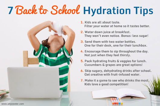 7 Back-to-School Hydration Tips